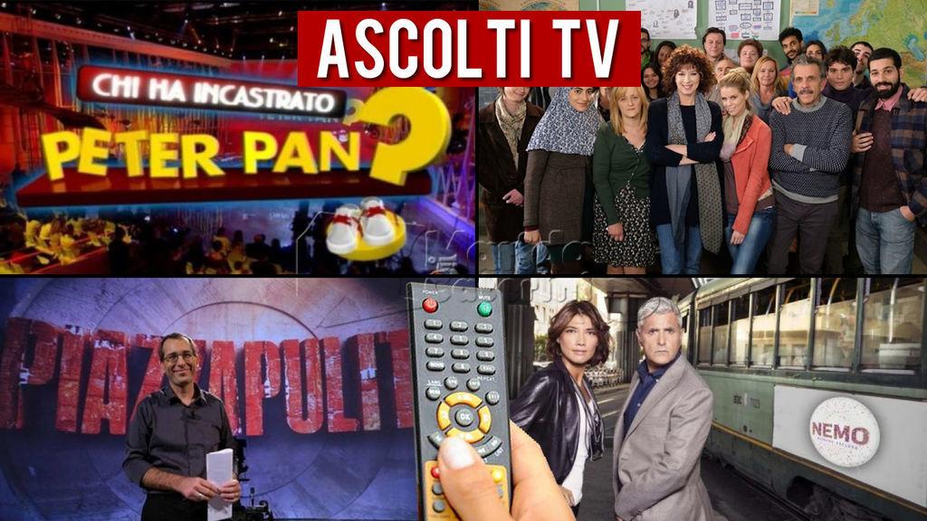 Ascolti TV 19 ottobre