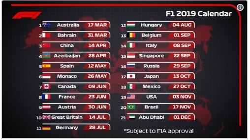 Formula 1 il calendario 2019