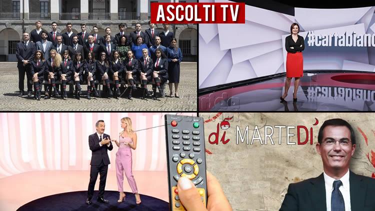 Ascolti Tv martedì 26 novembre 2019