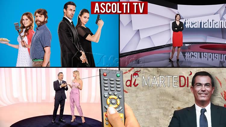 Ascolti TV martedì 10 dicembre 2019