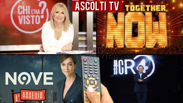 Ascolti TV mercoledì 11 dicembre 2019