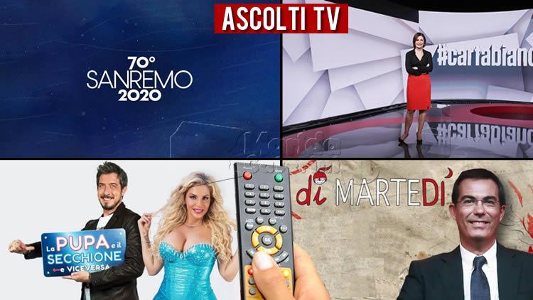 Ascolti TV martedì 4 febbraio 2020