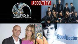 Ascolti TV venerdì 13 marzo 2020