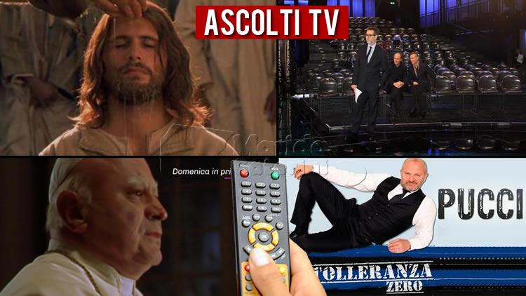 Ascolti TV domenica 12 aprile 2020