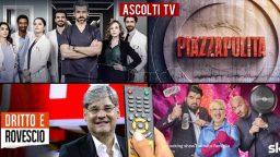 Ascolti TV giovedì 2 aprile 2020