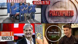 Ascolti TV giovedì 23 aprile 2020