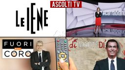 Ascolti TV martedì 28 aprile 2020