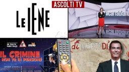 Ascolti TV martedì 23 giugno 2020