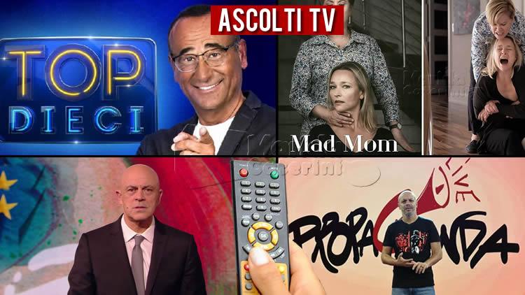 Ascolti TV venerdì 19 giugno 2020