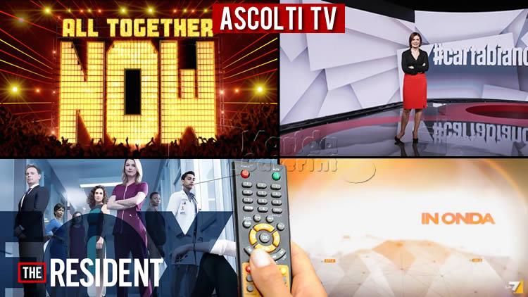 Ascolti TV martedì 14 luglio 2020