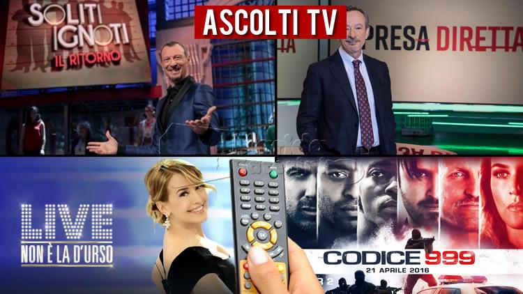 Ascolti TV domenica 20 settembre 2020