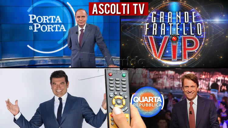 Ascolti TV lunedì 21 settembre 2020