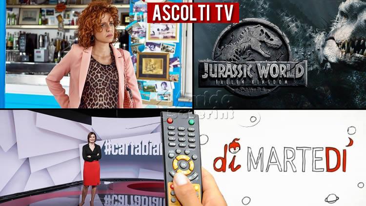 Ascolti TV martedì 6 ottobre 2020