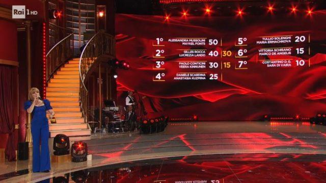 Ballando con le Stelle 7 novembre diretta la classifica dopo la prova speciale
