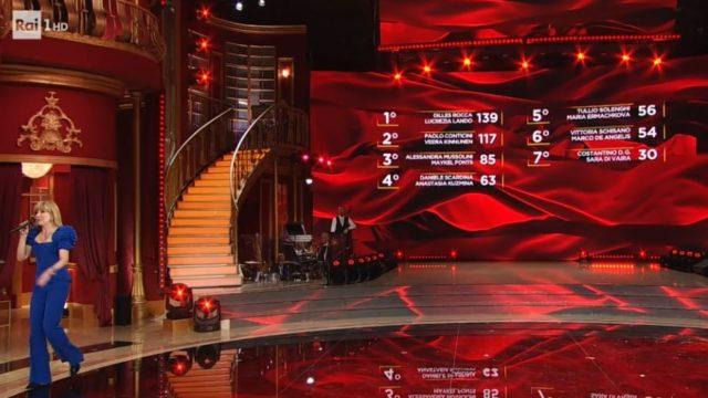 In semifinale Tullio Solenghi e Maria Ermatchkova
