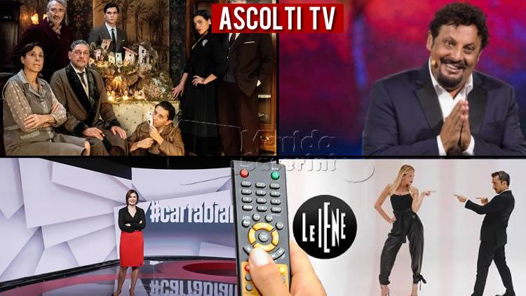 Ascolti TV martedì 22 dicembre 2020