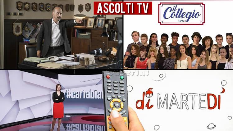 Ascolti TV martedì 8 dicembre 2020