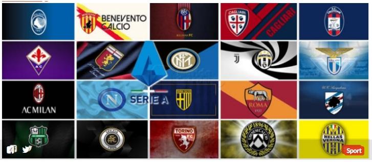 Serie A 15esima giornata