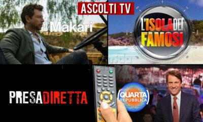Ascolti TV lunedì 15 marzo 2021 Makari L'Isola dei famosi 2021
