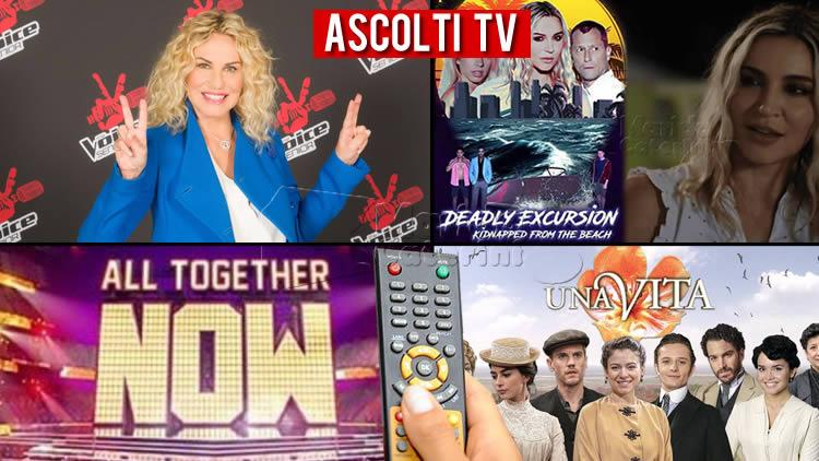 Ascolti TV sabato 17 luglio 2021
