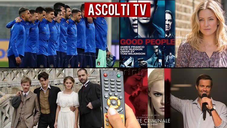 Ascolti TV domenica 5 settembre 2021